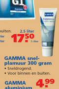 Aluminium plamuur gamma